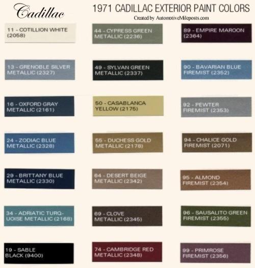 1971 Cadillac Paint Codesrhautomotivemileposts: Cadillac Paint Code Location At Elf-jo.com