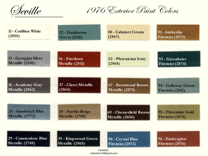 1976 Cadillac Seville Paint Codes