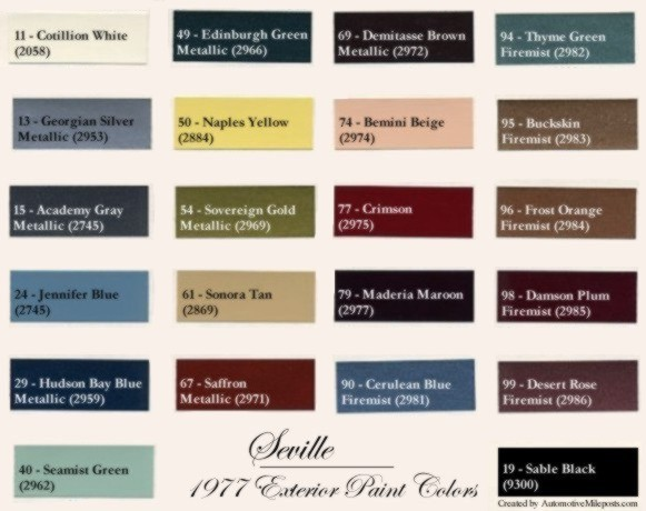 1977 Cadillac Paint Colors Exterior