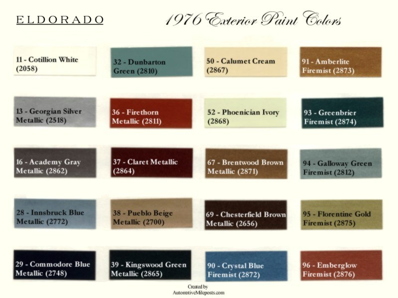 Fleetwood Paint Colour Chart