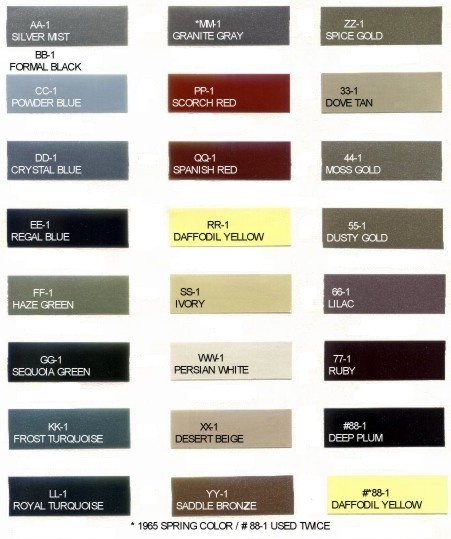 1966 Imperial Paint Color Chips and Codes