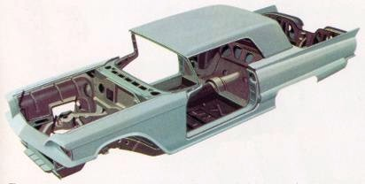 1958 Ford Thunderbird Production Numbers