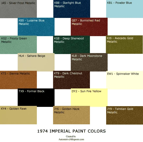 1974 chrysler imperial paint codes for Dark interior paint colors