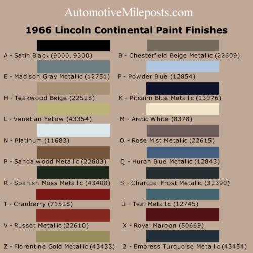 1964 lincoln continental paint codes paint chips 1966 ford thunderbird lincoln mercury mustang. Black Bedroom Furniture Sets. Home Design Ideas