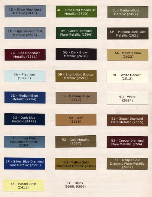 1974 Lincoln Continental Exterior Paint Colors and Codes