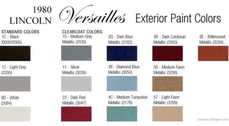 1980 Lincoln Versailles Paint Codes