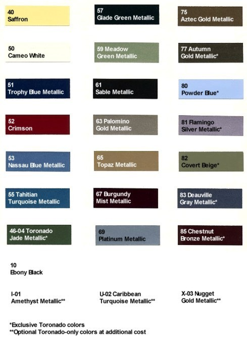 Mg Photo Based Color Code Guide Teglerizer | Autos Post