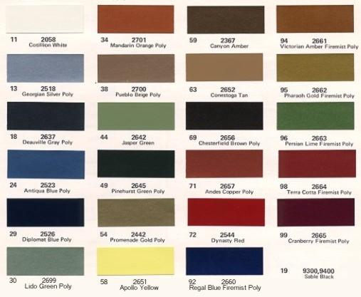 1974 Cadillac Eldorado Paint Codes
