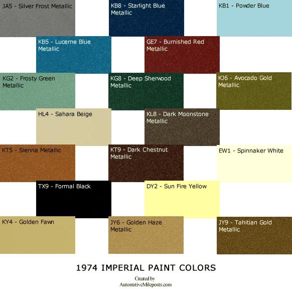 Flat Blue Automotive Paint >> 1974 Chrysler Imperial Paint Codes